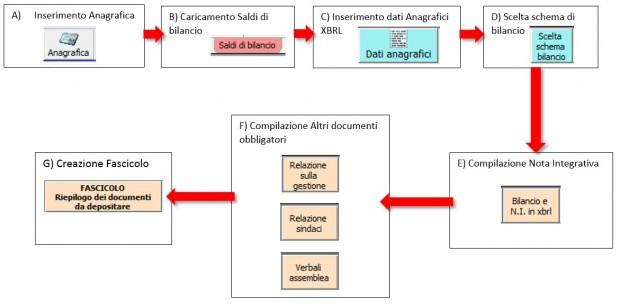 0.schema