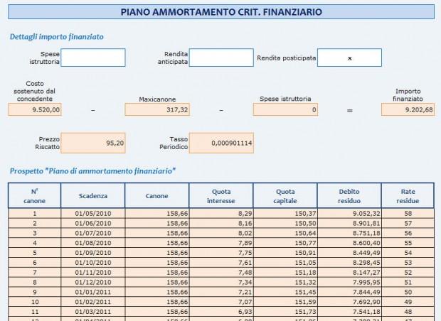 Piano di ammortamento Crit. finanziario