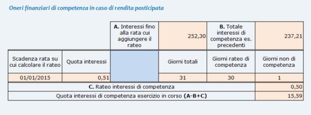 Calcolo oneri finanziari di competenza