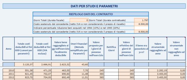 Dati per Studi e Parametri
