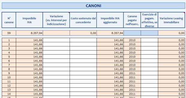 Canoni