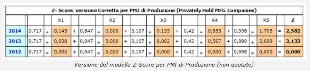 4. Z_Score