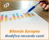 Bilancio Europeo 2019: modifica del raccordo dei conti