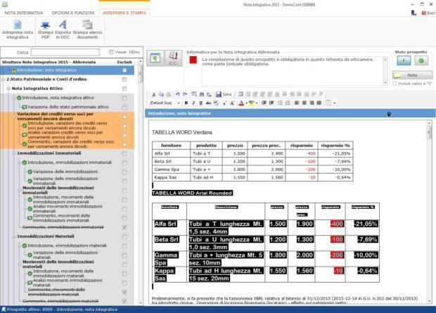 Nota Integrativa: come incollare tabelle e testi nell'Editor – provvediamo a cancellare la tabella errata tramite canc