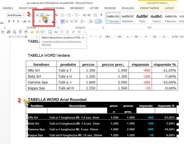 Nota Integrativa: come incollare tabelle e testi nell'Editor – selezionare la tabella e ridurre il font