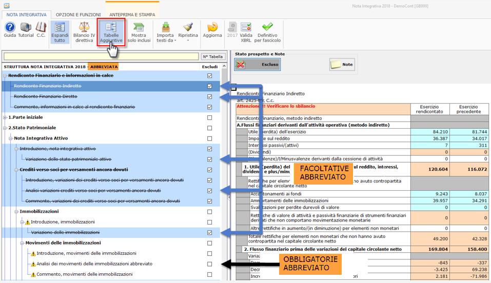 Nota Integrativa: Tabella XBRL - Nota integrativa nello schema di bilancio abbreviato aggiunta tabella aggiuntiva