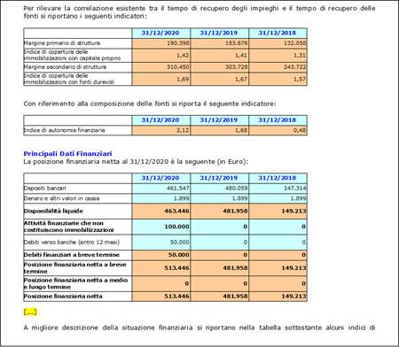 Parte tabellare della Relazione sulla Gestione