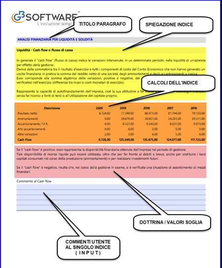 Relazione prodotta dall'Analisi di Bilancio
