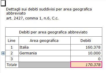 tabelle_dettaglio_10
