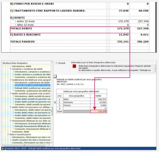 tabelle_dettaglio_5